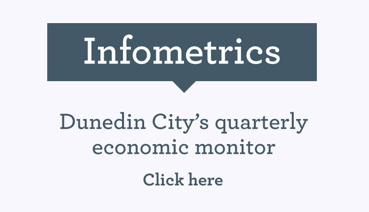 Dunedin City's quarterly economic monitor